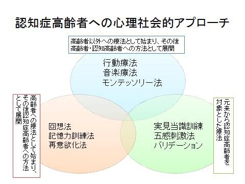 3.高齢者せん妄の薬物治療 - jpn-geriat-soc.or.jp
